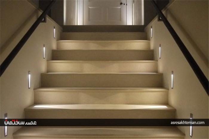 for Illuminazione scale interne