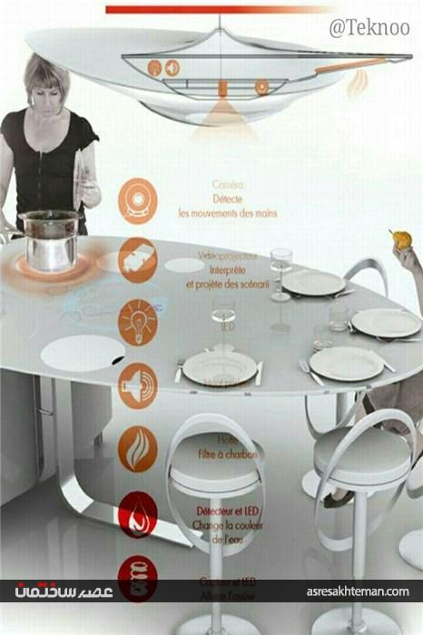 کانال+تلگرام+ظروف+آشپزخانه